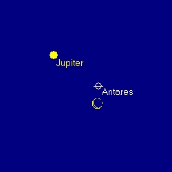 2007 January 15 Moon-Antares-Jupiter conjunction