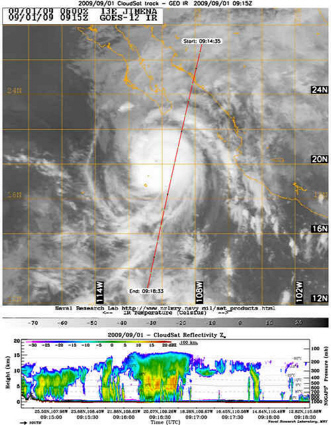 CloudSat profile of Hurricance Jimena